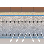 Formpave Construction Diagram